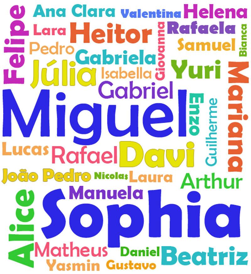 Numerologia dos nomes